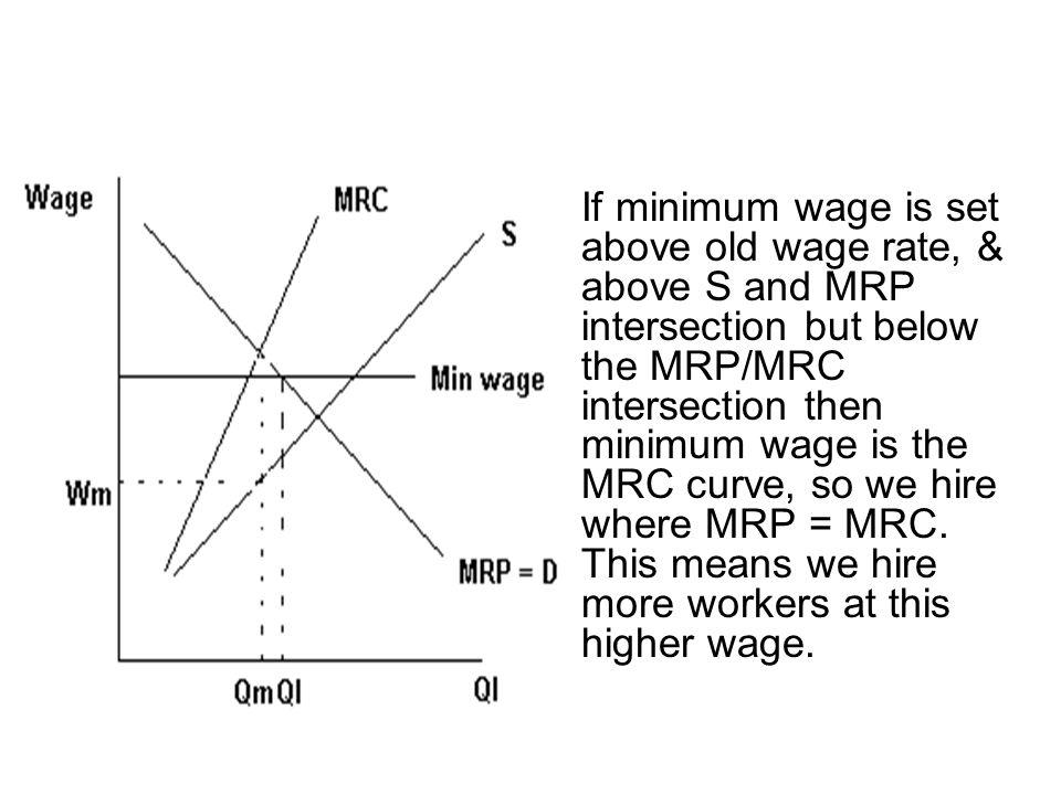 If minimum wage is set above old wage rate, & above S and MRP intersection but below the MRP/MRC intersection then minimum wage is the MRC curve, so we hire where MRP = MRC.