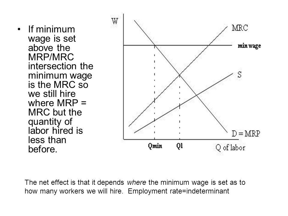 If minimum wage is set above the MRP/MRC intersection the minimum wage is the MRC so we still hire where MRP = MRC but the quantity of labor hired is less than before.
