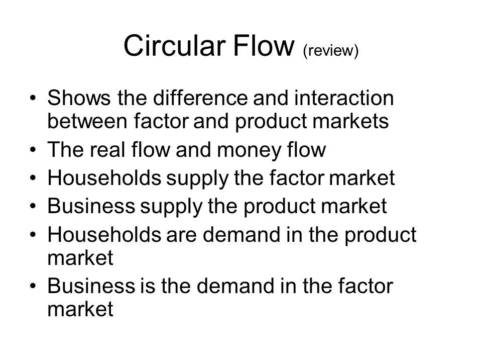 Circular Flow (review)