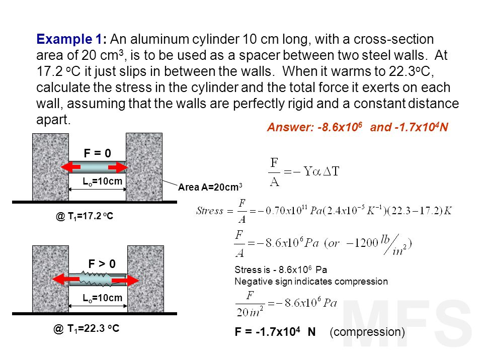 Example 1: An aluminum cylinder 10 cm long, with a cross-section area of 20 cm3, is to be used as a spacer between two steel walls. At 17.2 oC it just slips in between the walls. When it warms to 22.3oC, calculate the stress in the cylinder and the total force it exerts on each wall, assuming that the walls are perfectly rigid and a constant distance apart.