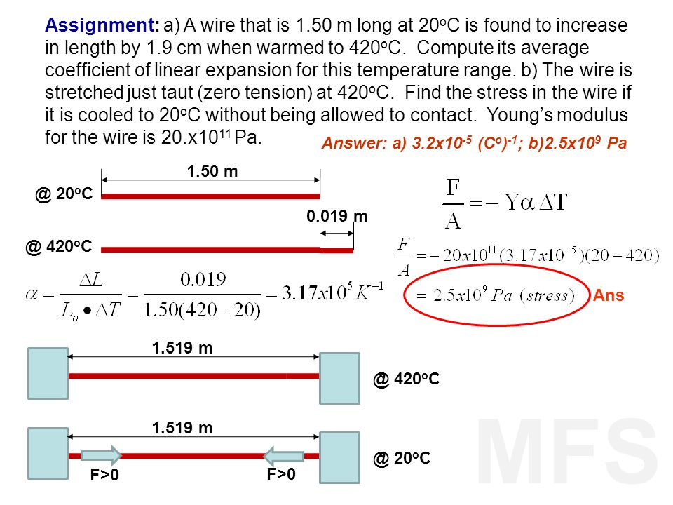 Assignment: a) A wire that is 1