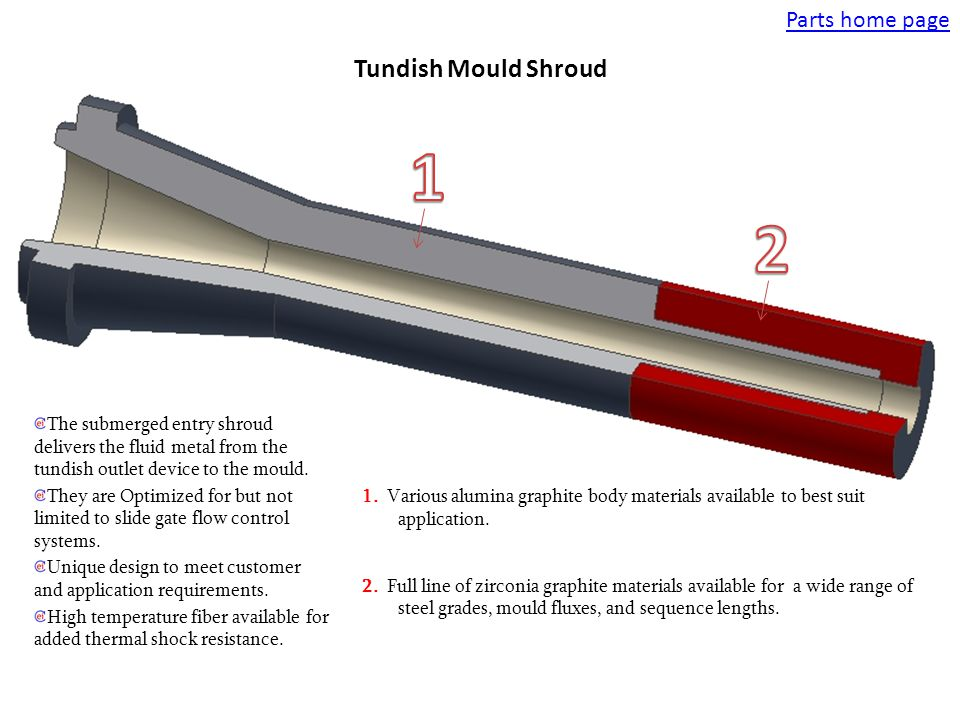 1 2 Tundish Mould Shroud Parts home page