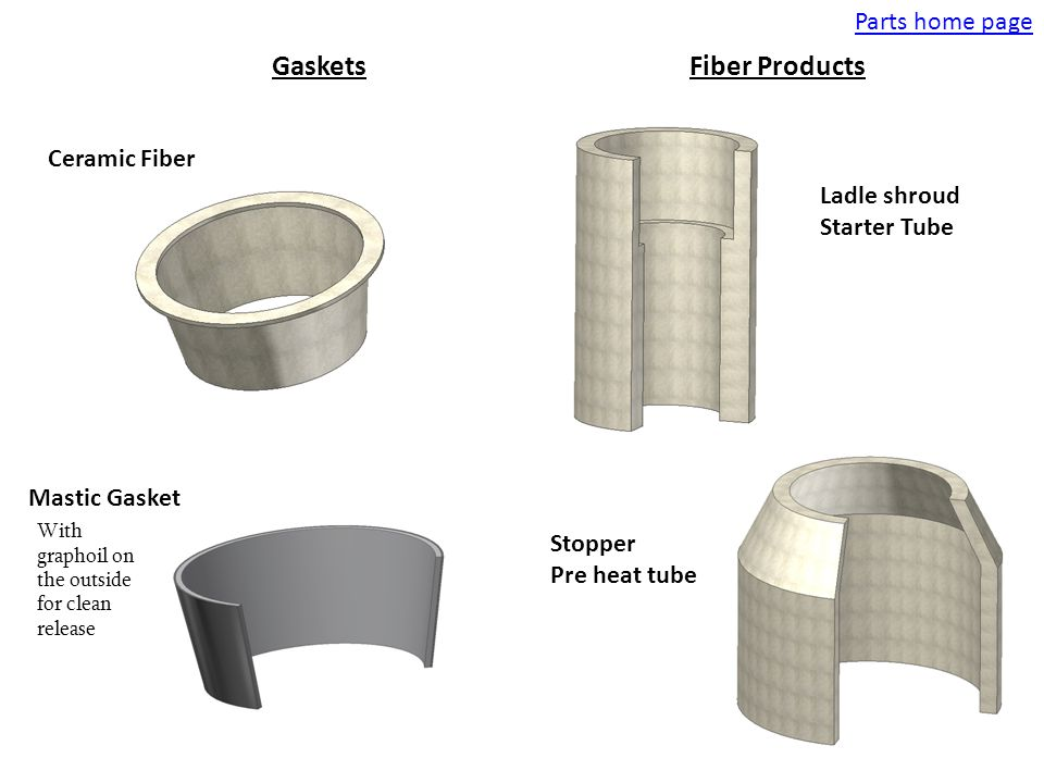 Gaskets Fiber Products