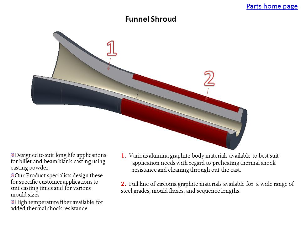 1 2 Funnel Shroud Parts home page