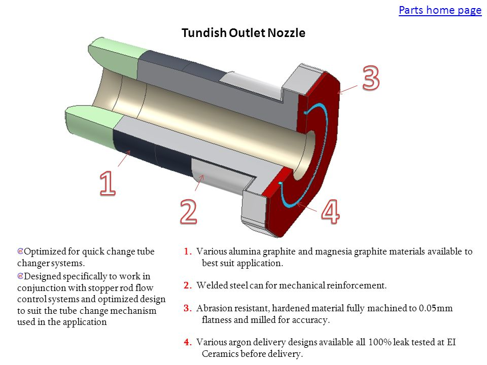 3 1 2 4 Tundish Outlet Nozzle Parts home page