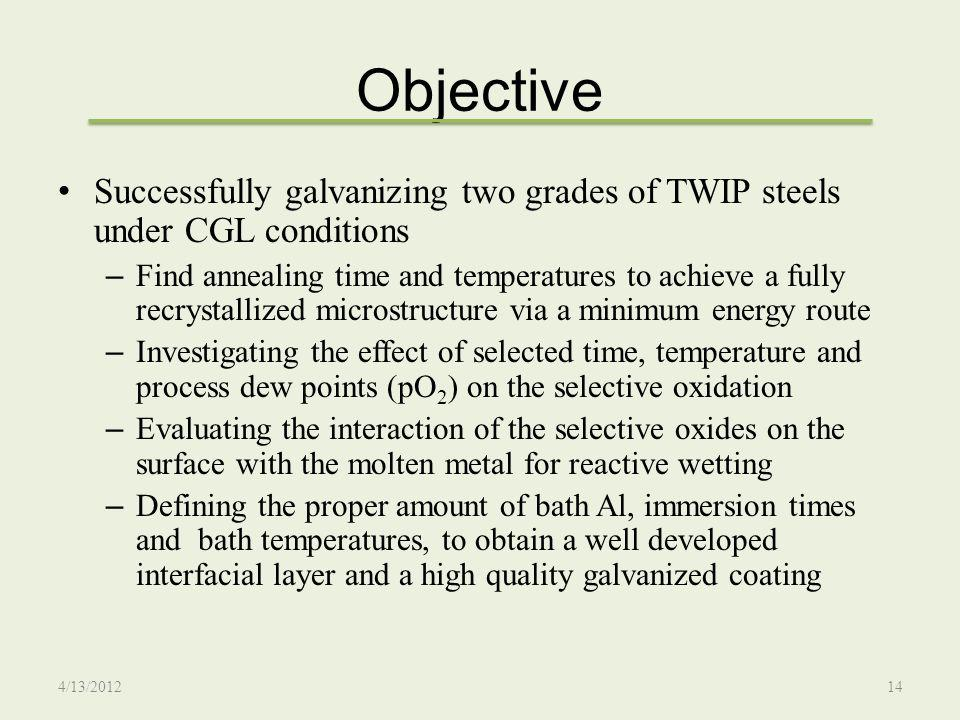 Objective Successfully galvanizing two grades of TWIP steels under CGL conditions.