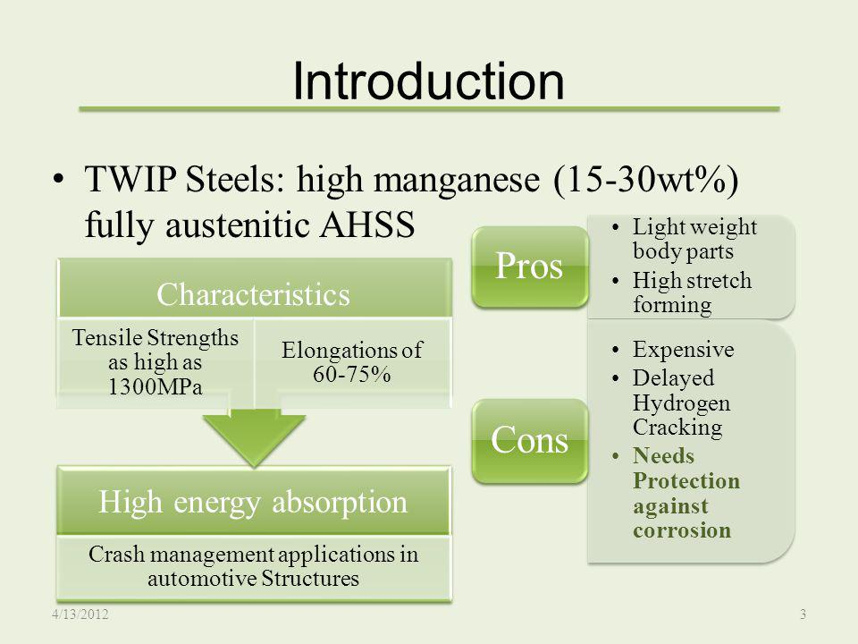 Introduction TWIP Steels: high manganese (15-30wt%) fully austenitic AHSS. Pros. Light weight body parts.