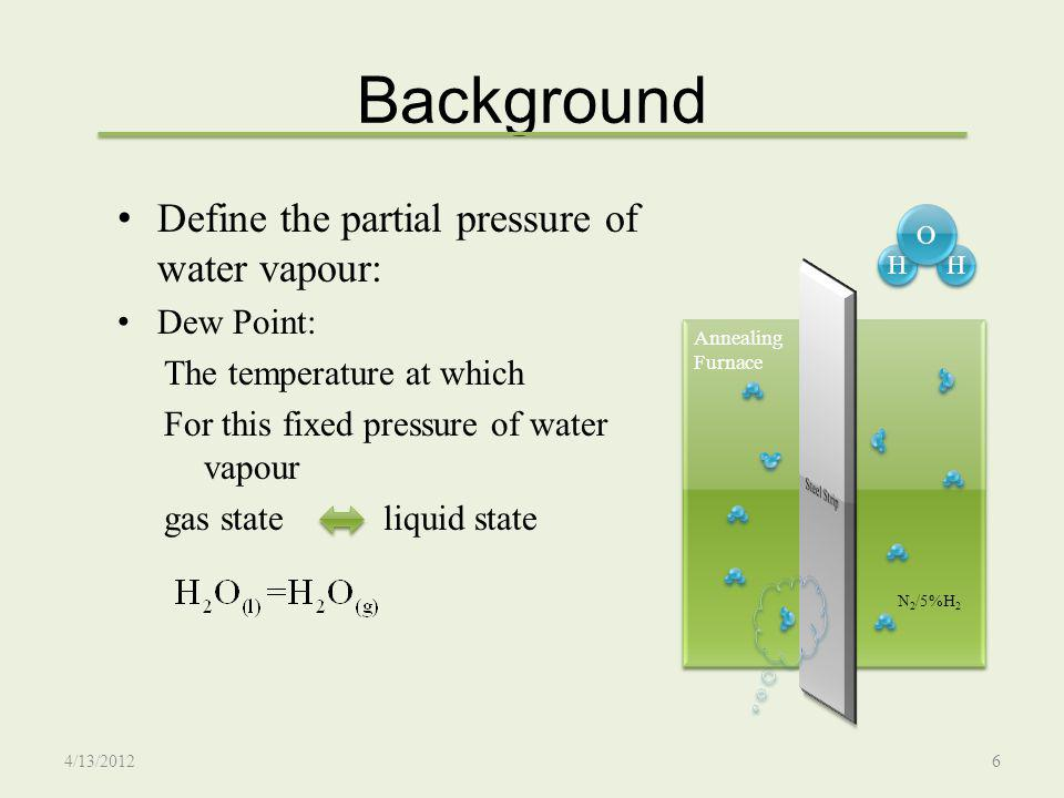 Background Define the partial pressure of water vapour: Dew Point: