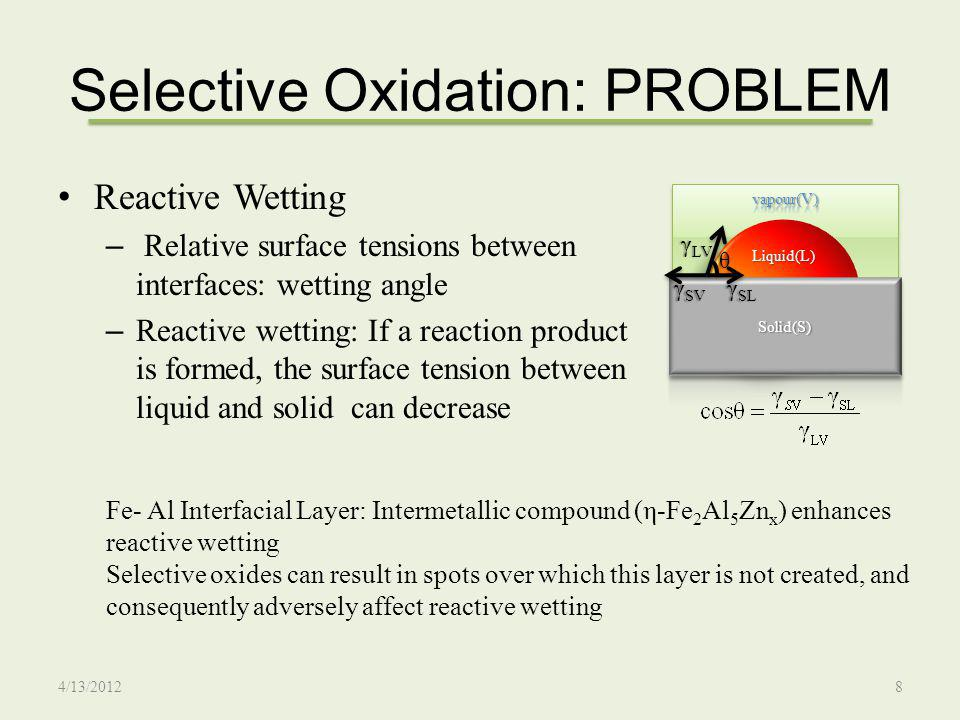 Selective Oxidation: PROBLEM