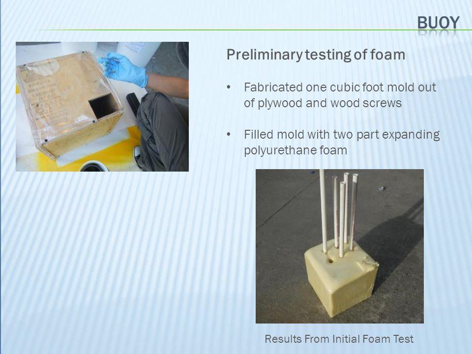 buoy Preliminary testing of foam