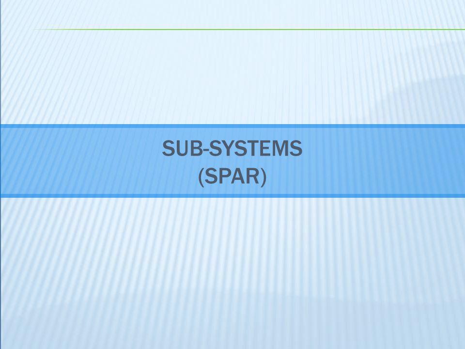 SUB-SYSTEMS (SPAR)