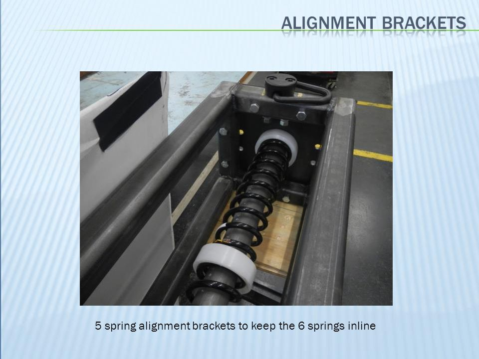 Alignment brackets 5 spring alignment brackets to keep the 6 springs inline