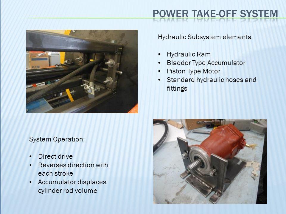 Power take-off system Hydraulic Subsystem elements: Hydraulic Ram