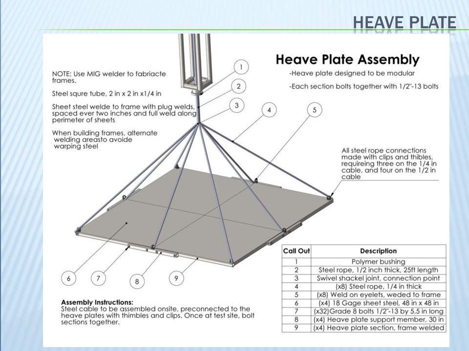 Heave plate