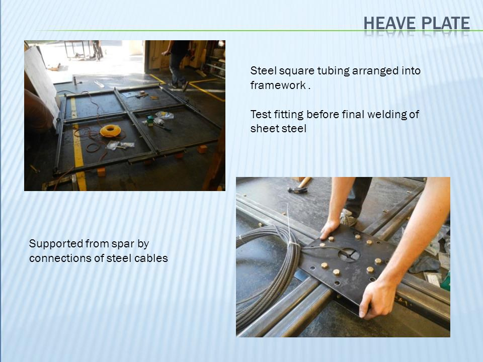 Heave plate Steel square tubing arranged into framework .