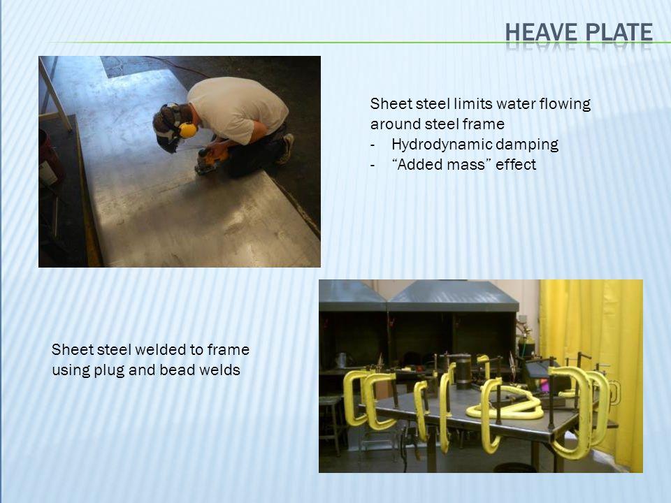 Heave plate Sheet steel limits water flowing around steel frame