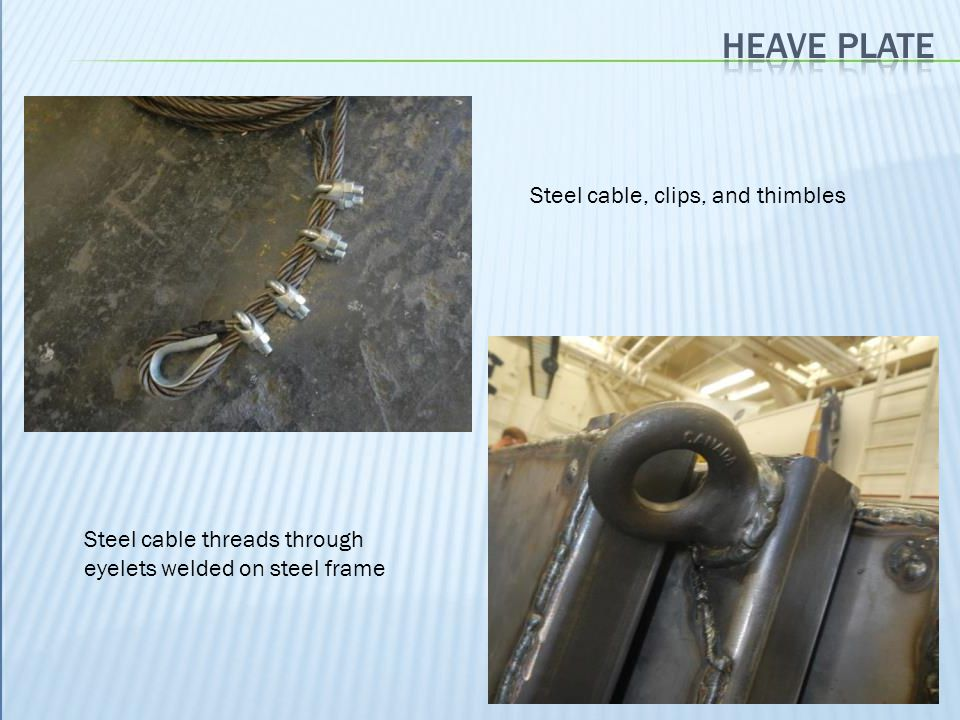 Heave plate Steel cable, clips, and thimbles