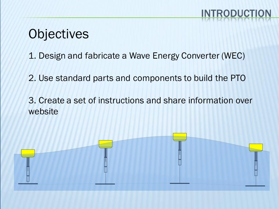 Objectives introduction