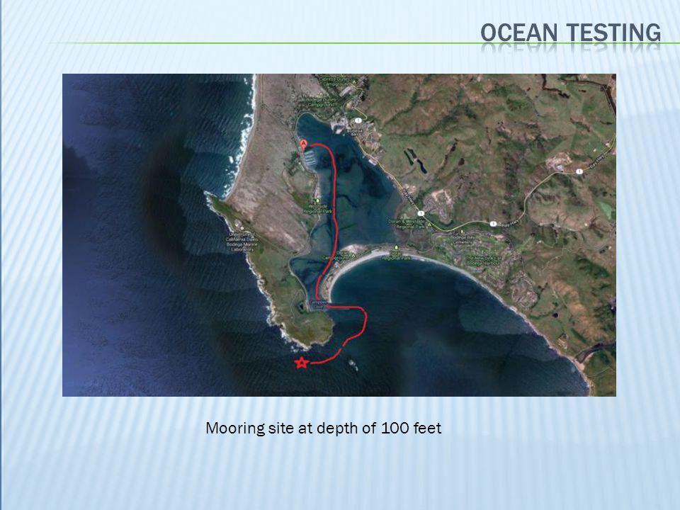 Ocean testing Mooring site at depth of 100 feet