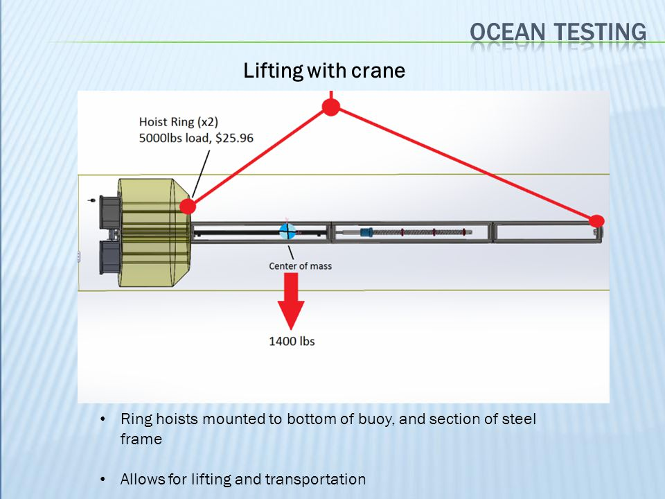 Ocean testing Lifting with crane