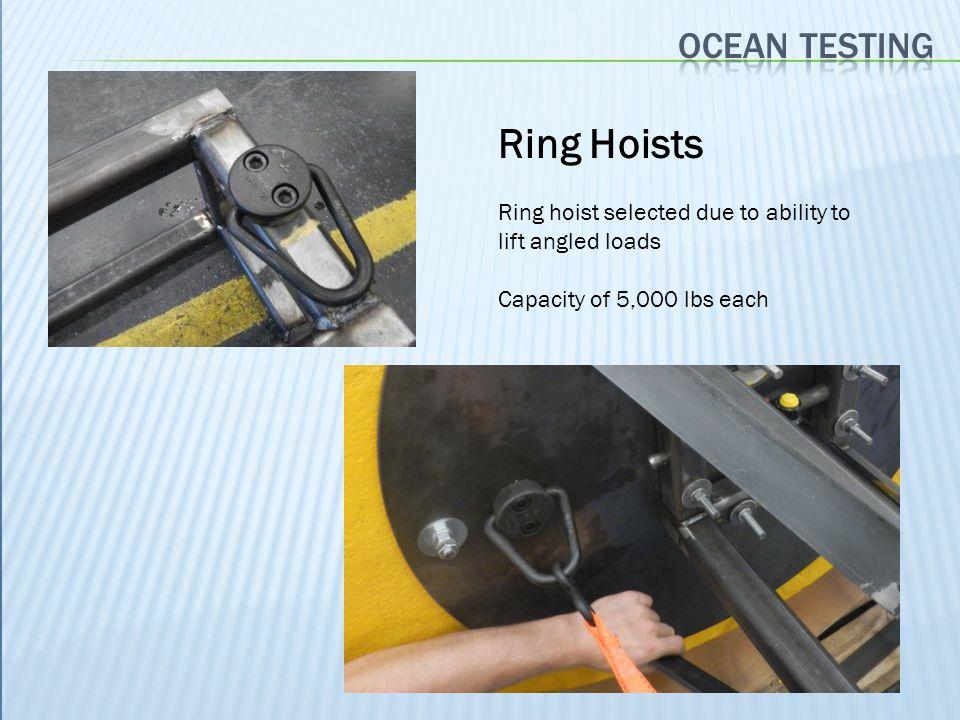 Ring Hoists Ocean testing