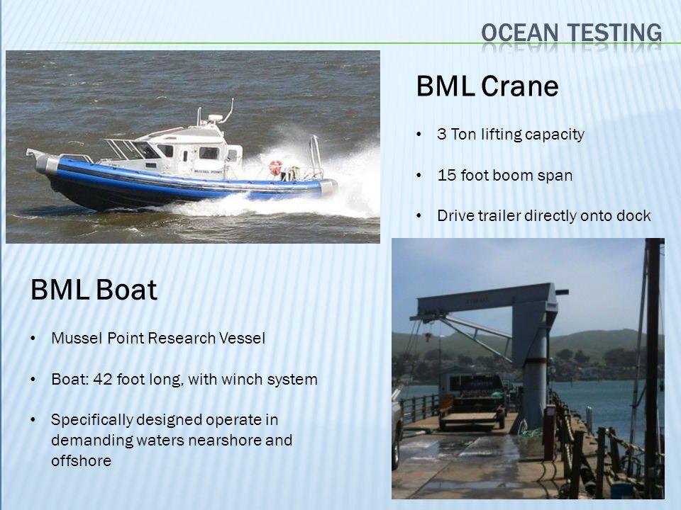 BML Crane BML Boat Ocean testing 3 Ton lifting capacity