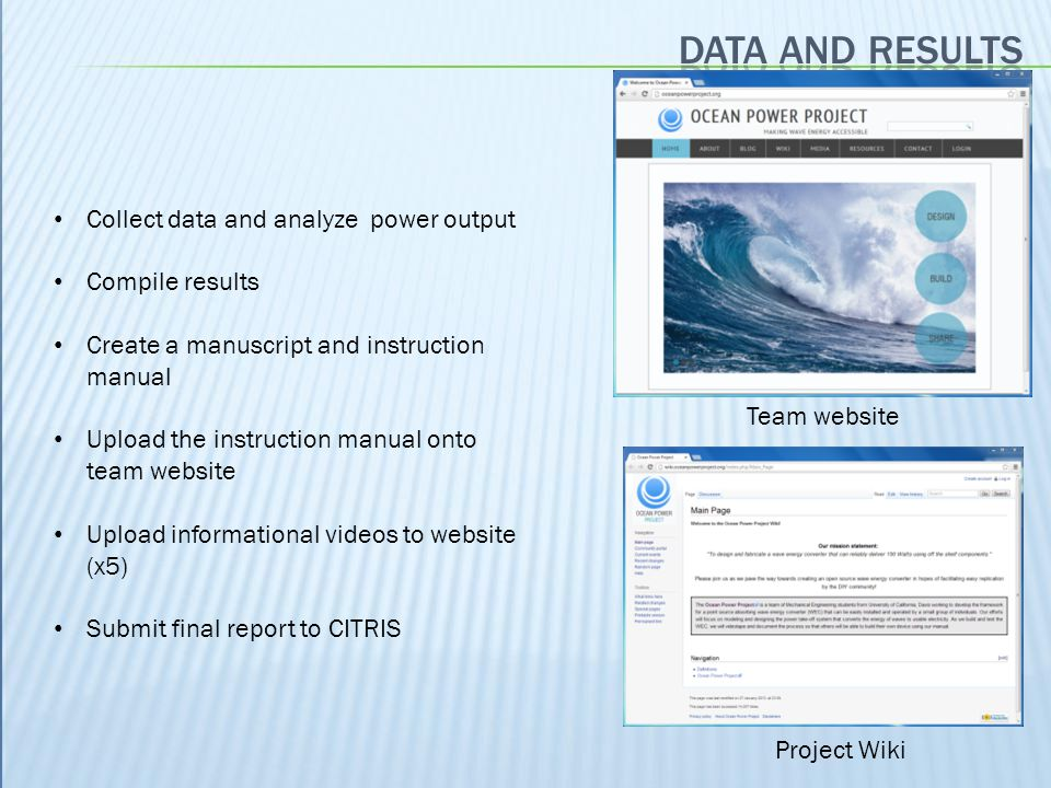 Data and results Collect data and analyze power output Compile results