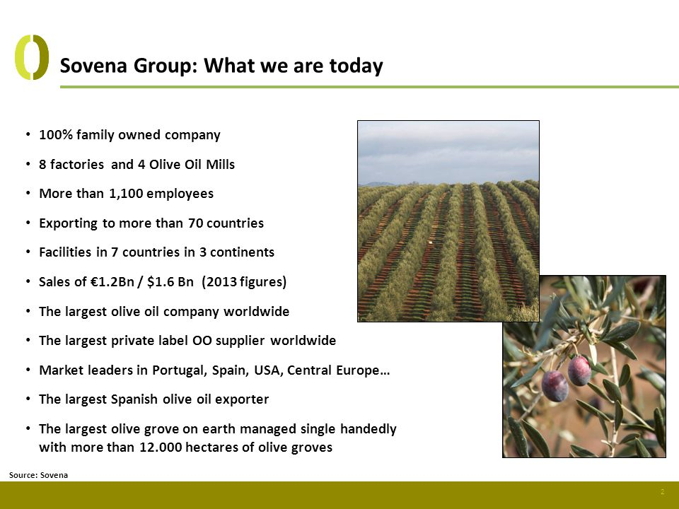 Sovena Group: What we are today