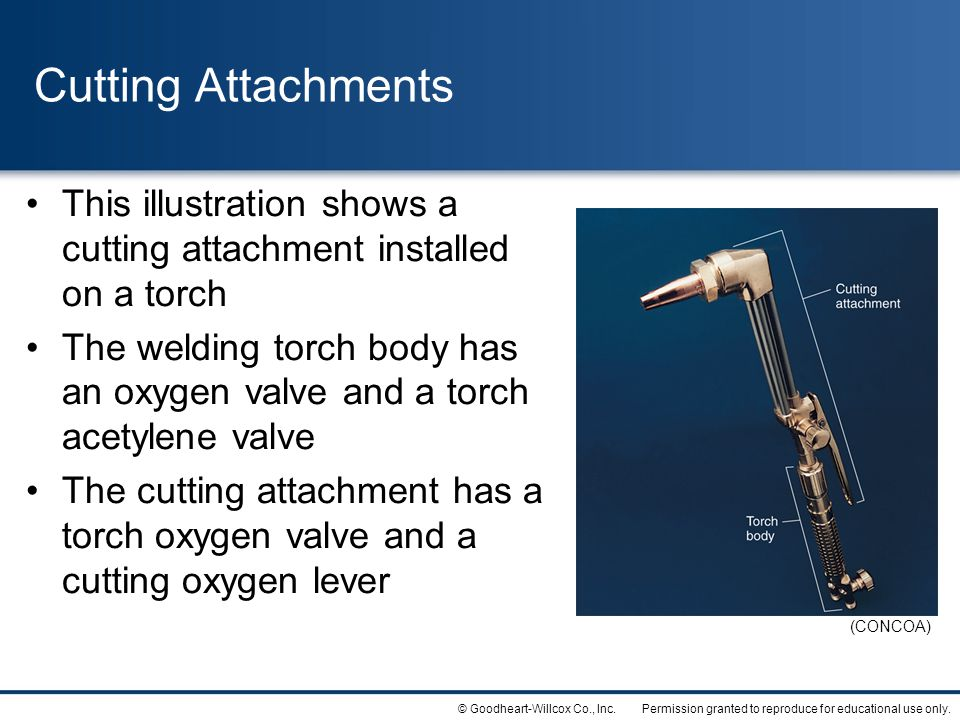Cutting Attachments This illustration shows a cutting attachment installed on a torch.