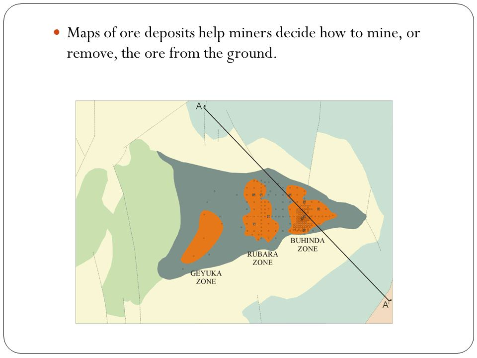 Maps of ore deposits help miners decide how to mine, or remove, the ore from the ground.