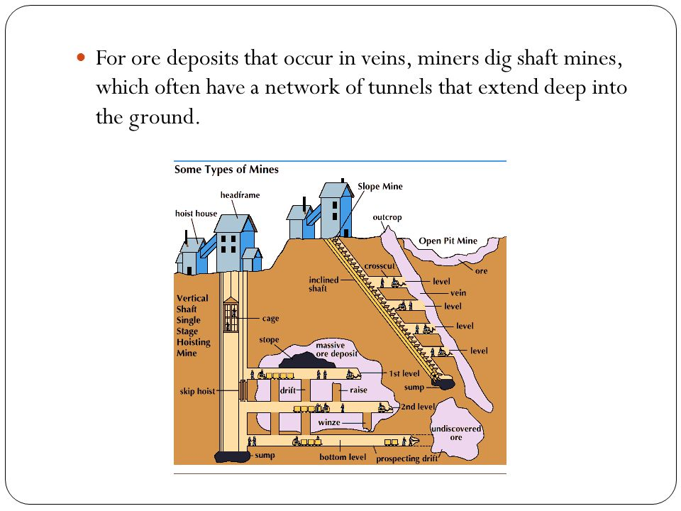 For ore deposits that occur in veins, miners dig shaft mines, which often have a network of tunnels that extend deep into the ground.