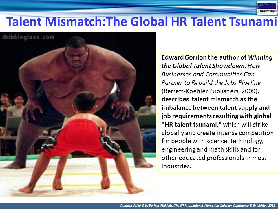 Talent Mismatch:The Global HR Talent Tsunami