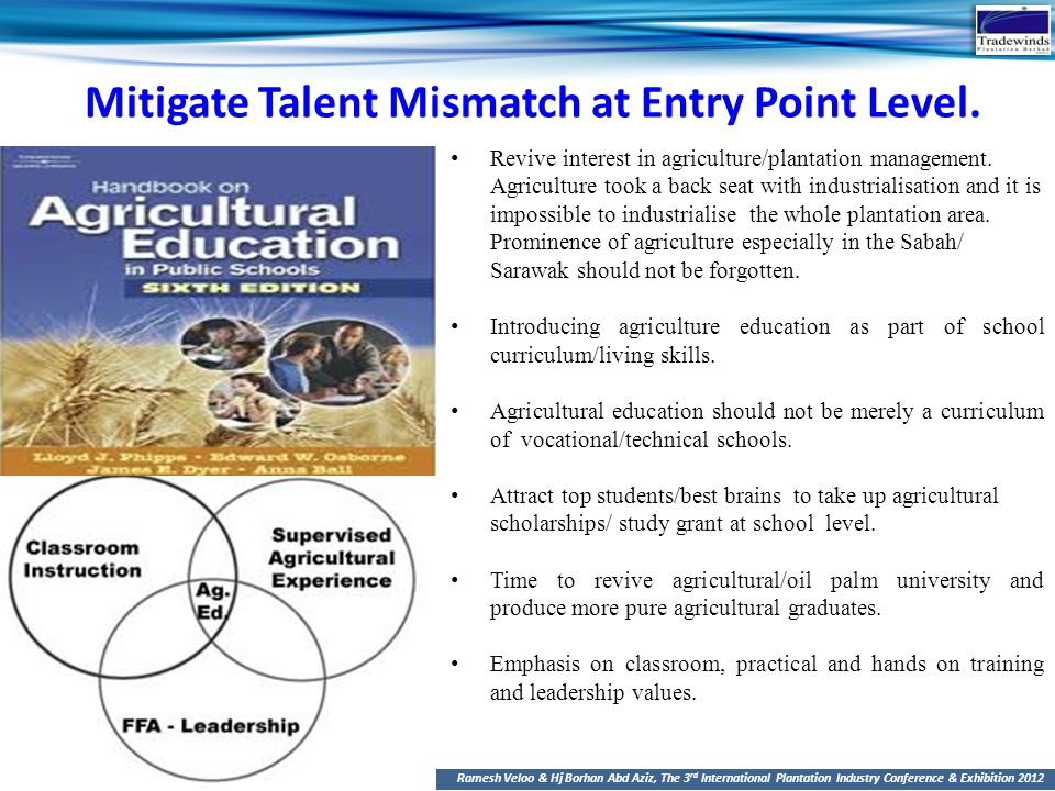 Mitigate Talent Mismatch at Entry Point Level.
