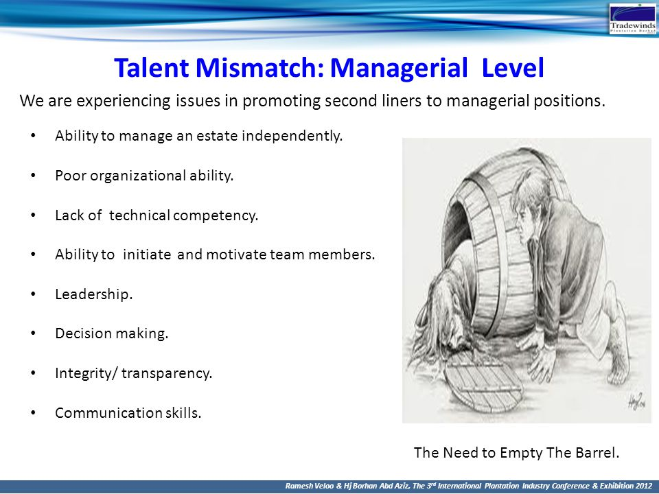 Talent Mismatch: Managerial Level