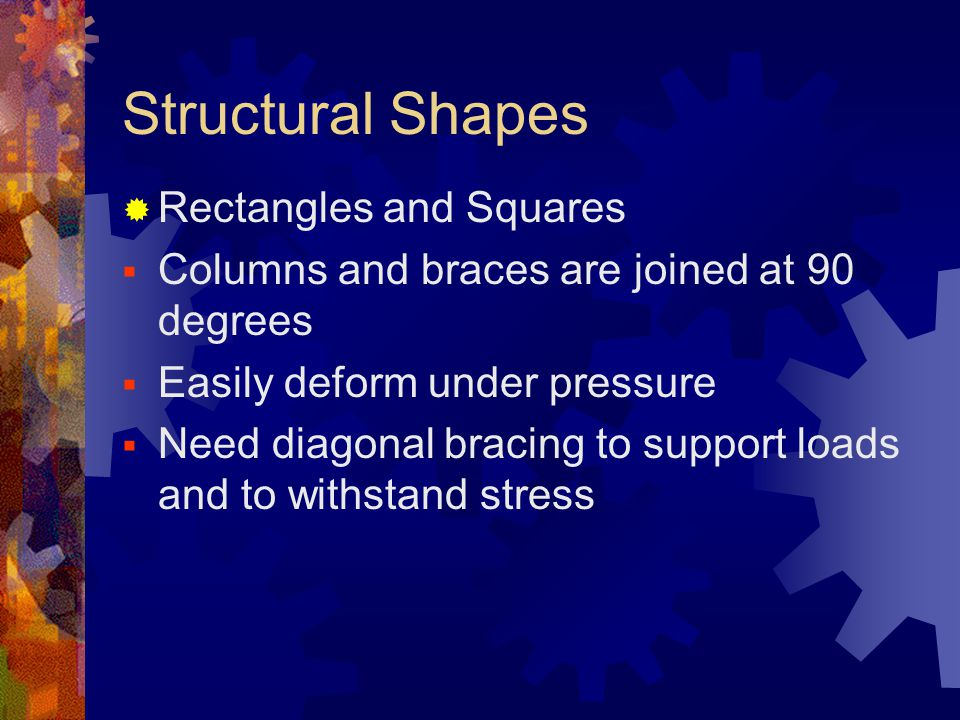 Structural Shapes Rectangles and Squares
