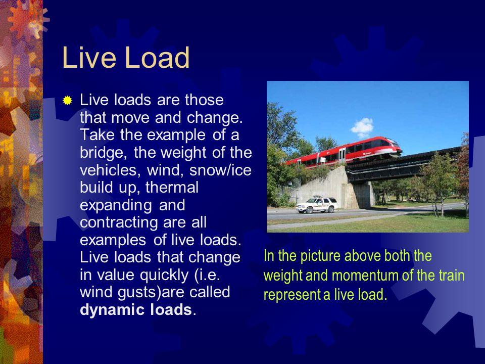 Live Load