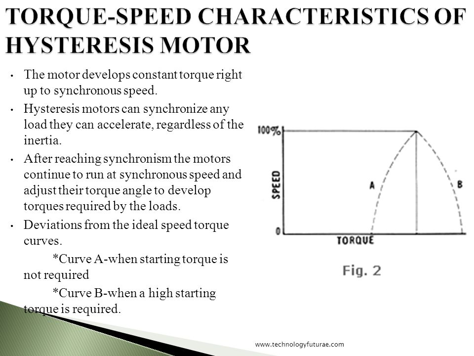 TORQUE-SPEED CHARACTERISTICS OF HYSTERESIS MOTOR