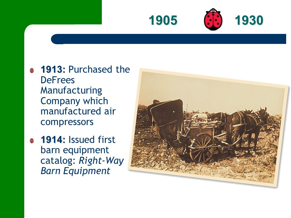 1905 1930 1913: Purchased the DeFrees Manufacturing Company which manufactured air compressors.