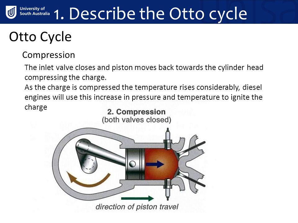 1. Describe the Otto cycle