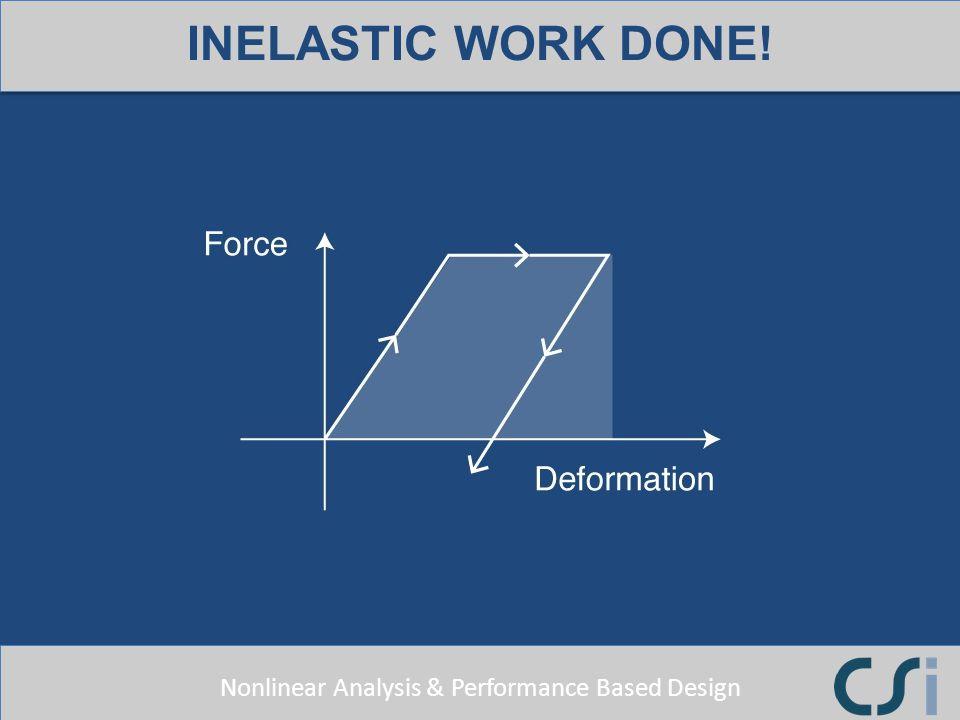 INELASTIC WORK DONE!