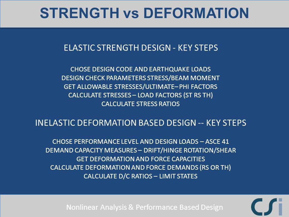 STRENGTH vs DEFORMATION