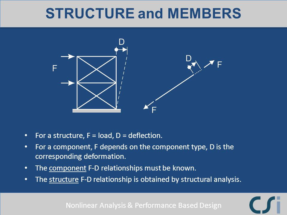 STRUCTURE and MEMBERS For a structure, F = load, D = deflection.
