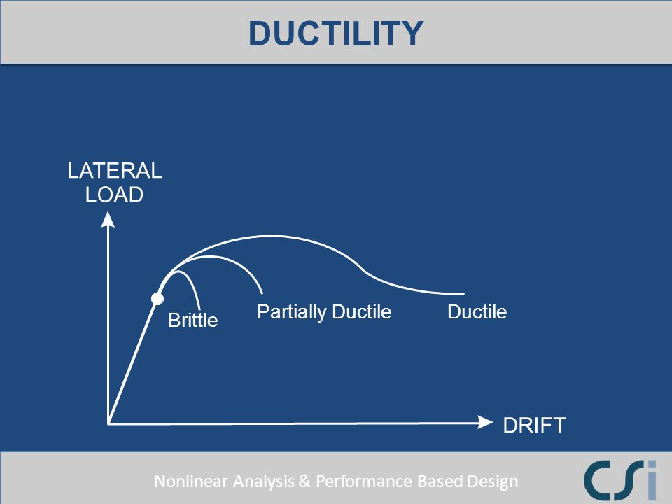DUCTILITY LATERAL LOAD Partially Ductile Ductile Brittle DRIFT