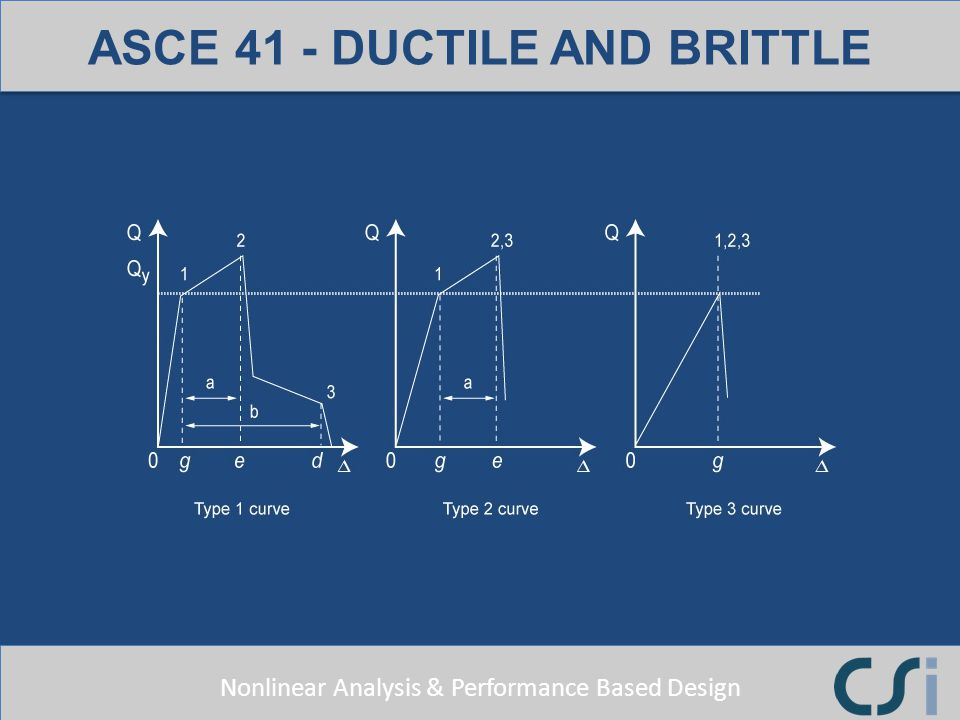 ASCE 41 - DUCTILE AND BRITTLE