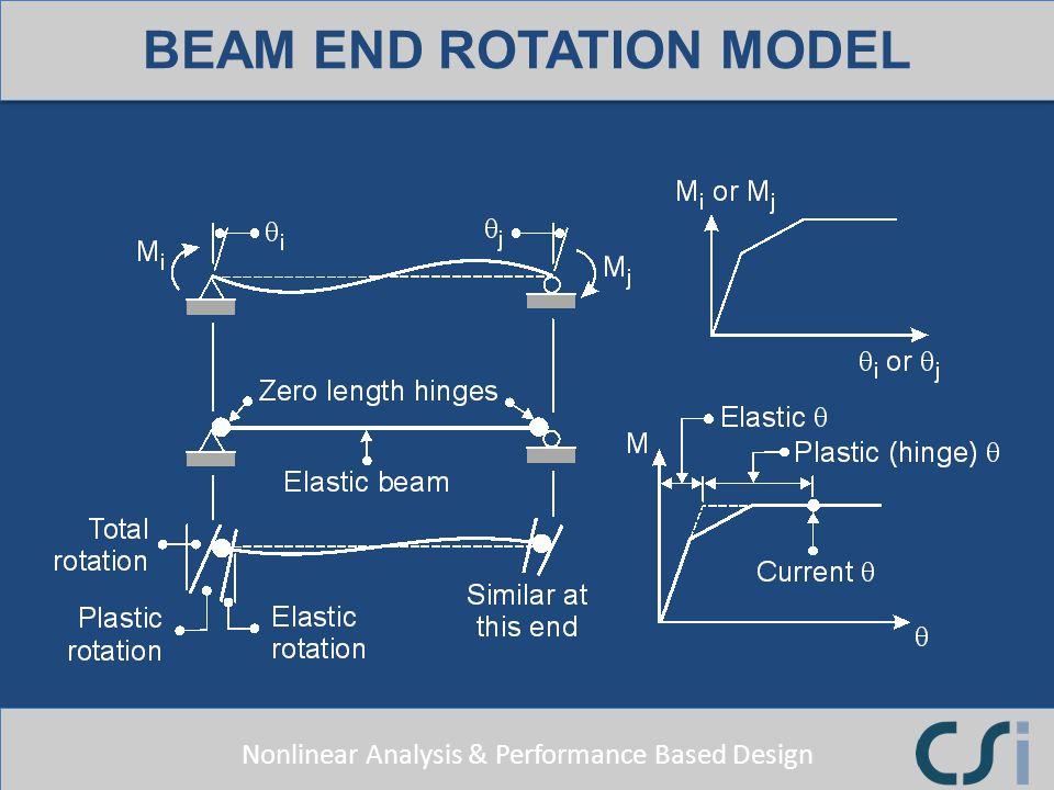 BEAM END ROTATION MODEL