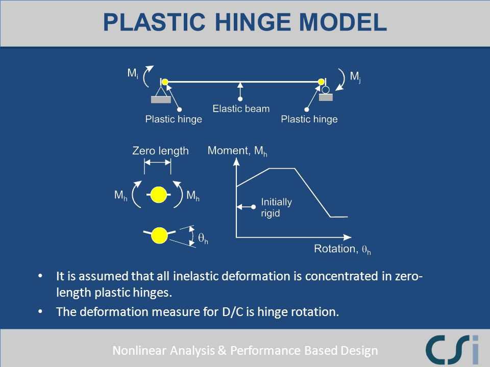PLASTIC HINGE MODEL It is assumed that all inelastic deformation is concentrated in zero-length plastic hinges.