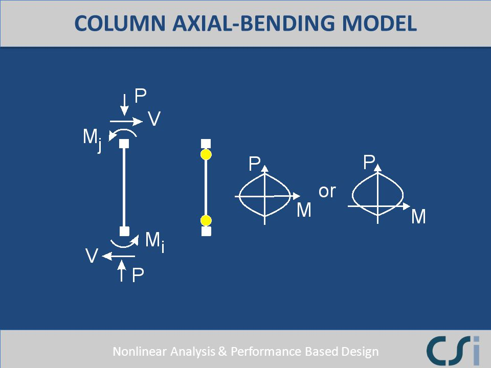 COLUMN AXIAL-BENDING MODEL