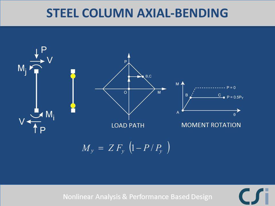 STEEL COLUMN AXIAL-BENDING