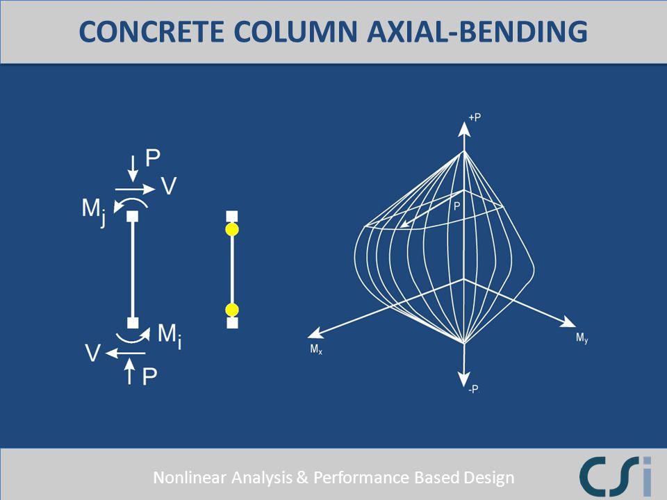 CONCRETE COLUMN AXIAL-BENDING