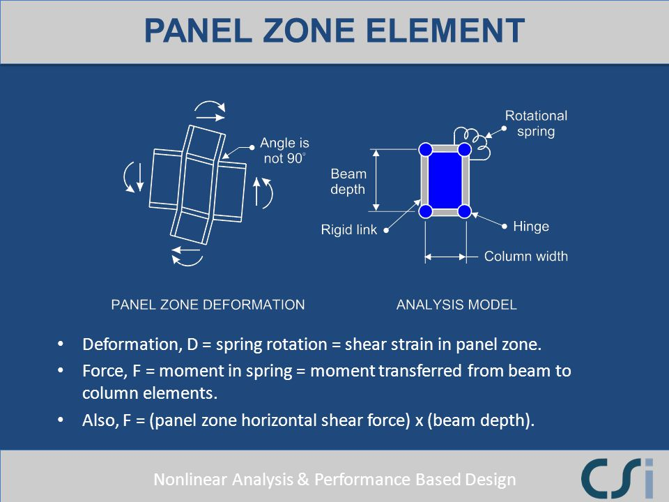 PANEL ZONE ELEMENT Deformation, D = spring rotation = shear strain in panel zone.
